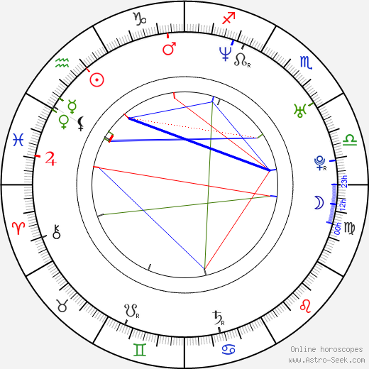 Juninho Pernambucano birth chart, Juninho Pernambucano astro natal horoscope, astrology