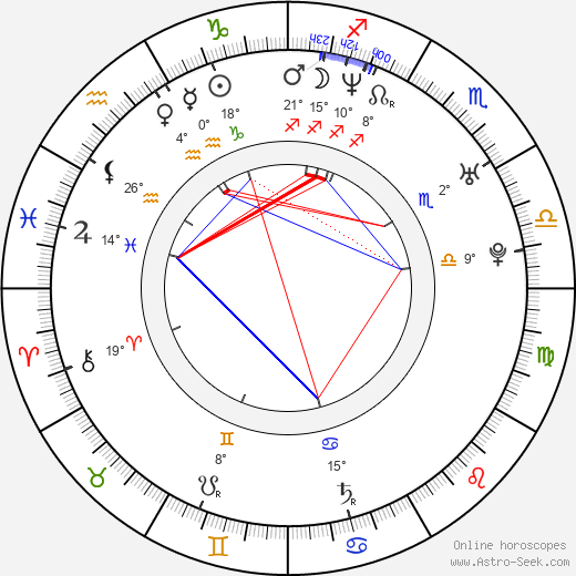 Katri Manninen birth chart, biography, wikipedia 2018, 2019