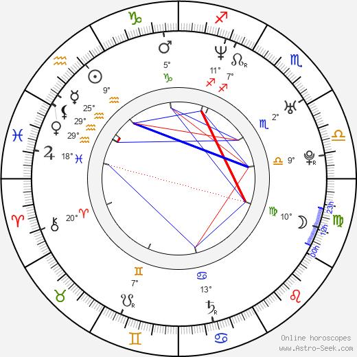 Kelly Packard birth chart, biography, wikipedia 2020, 2021