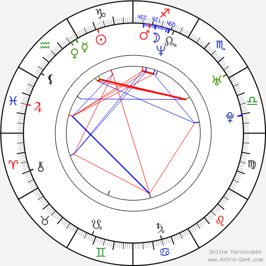 Эминем Kim Mathers день рождения гороскоп, Kim Mathers Натальная карта онлайн