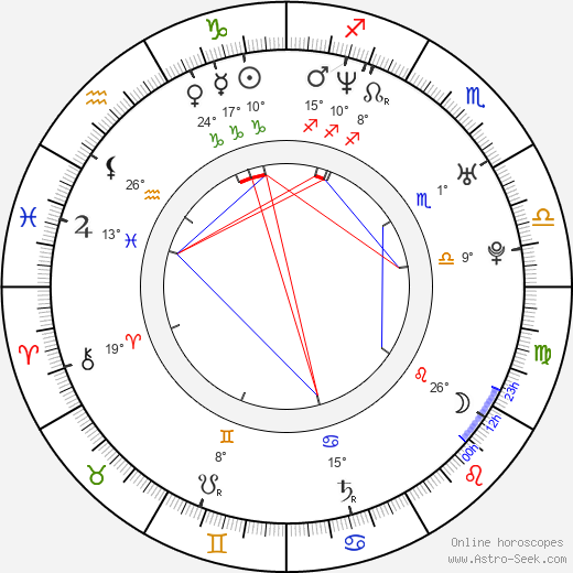 Lorraine Pilkington birth chart, biography, wikipedia 2018, 2019