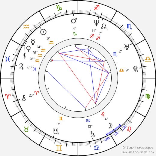 Maite Itoiz birth chart, biography, wikipedia 2018, 2019