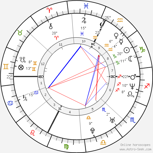 Matteo Renzi birth chart, biography, wikipedia 2018, 2019