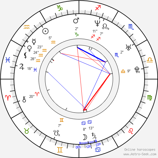 Mia Kirshner birth chart, biography, wikipedia 2018, 2019