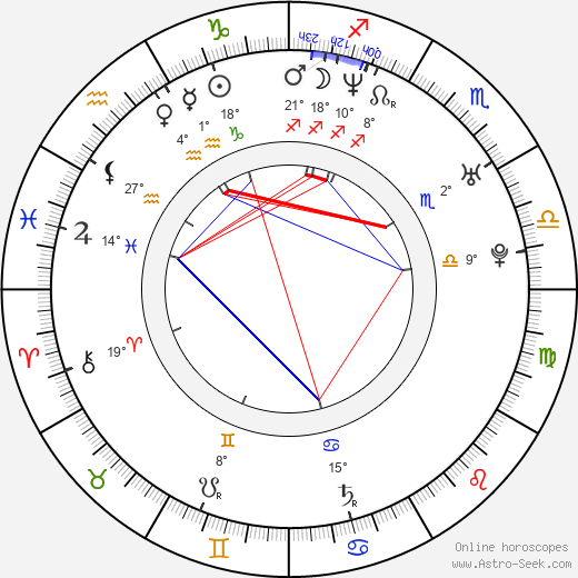 Patrick Sabongui birth chart, biography, wikipedia 2019, 2020