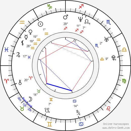 Paul Anthony birth chart, biography, wikipedia 2019, 2020