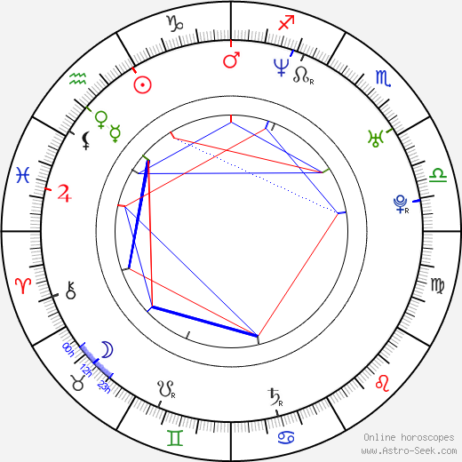 Paul Anthony birth chart, Paul Anthony astro natal horoscope, astrology
