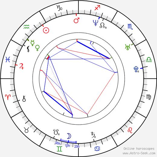 Paul Marazzi день рождения гороскоп, Paul Marazzi Натальная карта онлайн