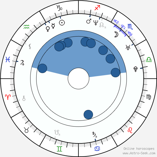 Piia-Noora Kauppi wikipedia, horoscope, astrology, instagram