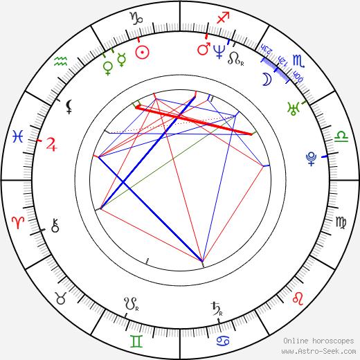 Piia-Noora Kauppi birth chart, Piia-Noora Kauppi astro natal horoscope, astrology