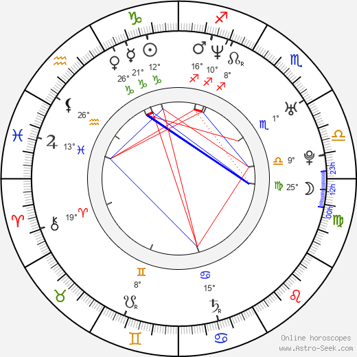 Rafael Amargo birth chart, biography, wikipedia 2019, 2020
