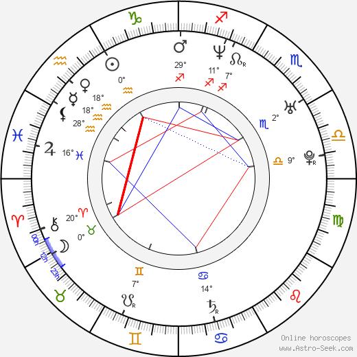 Rakeyohn birth chart, biography, wikipedia 2020, 2021