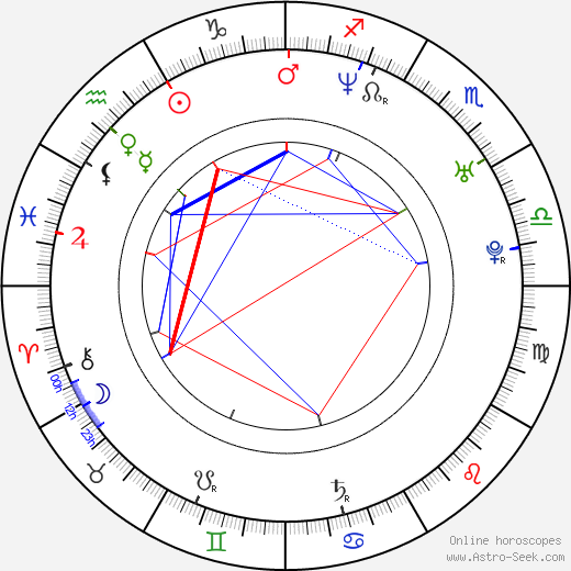 Rakeyohn birth chart, Rakeyohn astro natal horoscope, astrology