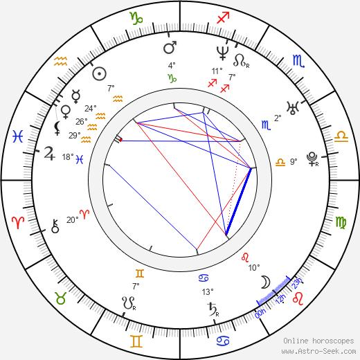 Renée Humphrey birth chart, biography, wikipedia 2020, 2021