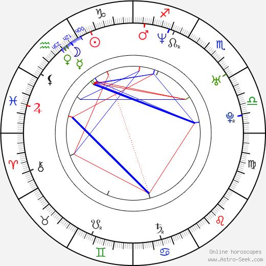 Rune Eriksen birth chart, Rune Eriksen astro natal horoscope, astrology