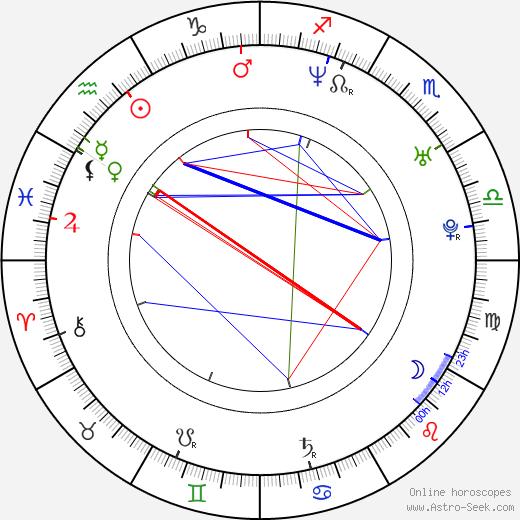 Samantha Fuller tema natale, oroscopo, Samantha Fuller oroscopi gratuiti, astrologia