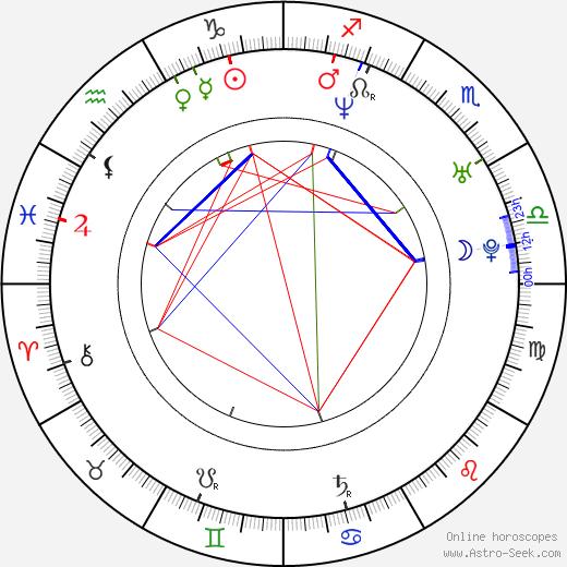 Sébastien Betbeder tema natale, oroscopo, Sébastien Betbeder oroscopi gratuiti, astrologia