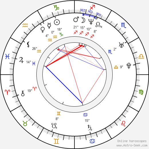Shea Smith birth chart, biography, wikipedia 2019, 2020