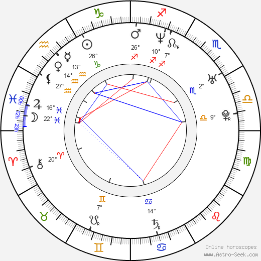 Squarepusher birth chart, biography, wikipedia 2020, 2021