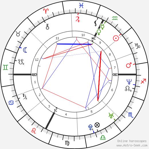 Stefano Diamante день рождения гороскоп, Stefano Diamante Натальная карта онлайн