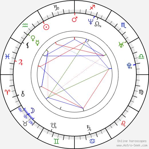 Suzy Cat tema natale, oroscopo, Suzy Cat oroscopi gratuiti, astrologia