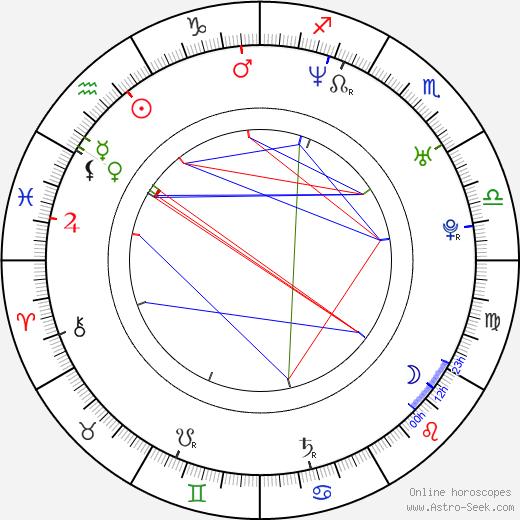 Terri Conn tema natale, oroscopo, Terri Conn oroscopi gratuiti, astrologia