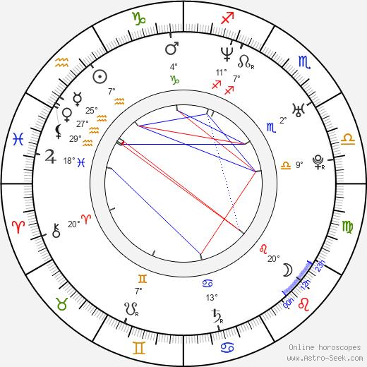 Vanessa Villela birth chart, biography, wikipedia 2020, 2021