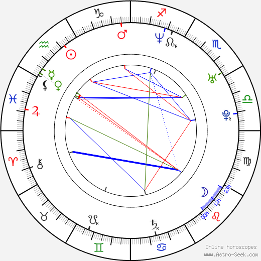 Vanessa Villela birth chart, Vanessa Villela astro natal horoscope, astrology