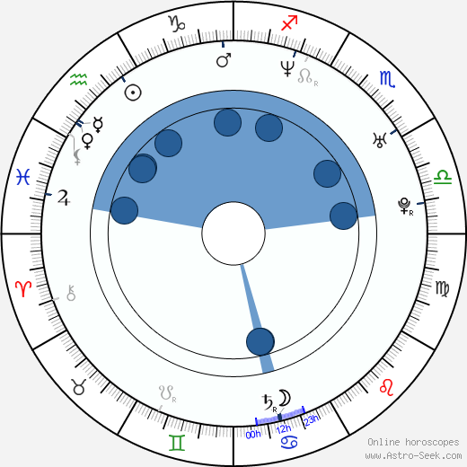 Young-doo Oh wikipedia, horoscope, astrology, instagram