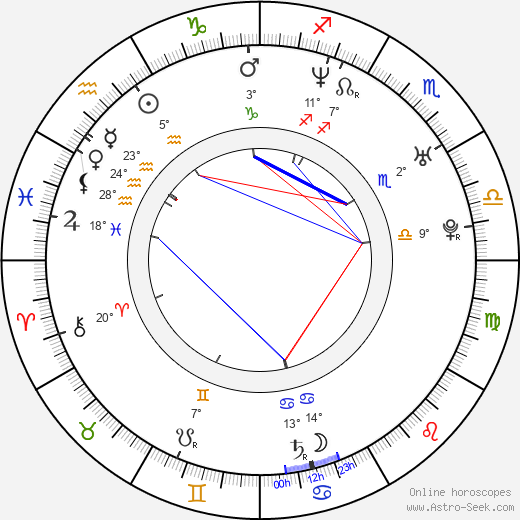 Young-doo Oh birth chart, biography, wikipedia 2019, 2020