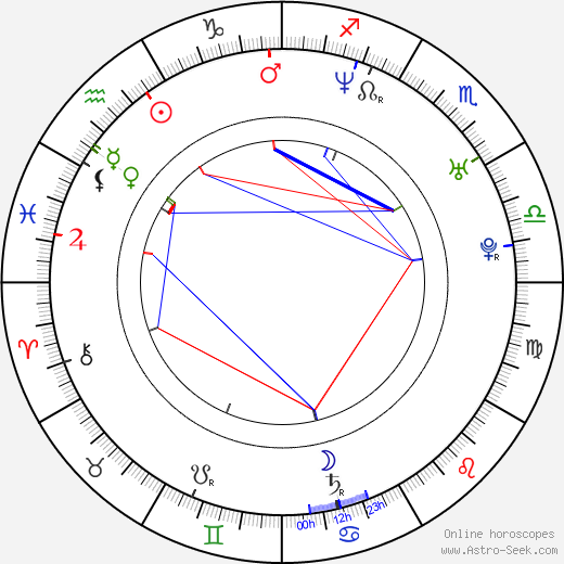 Young-doo Oh astro natal birth chart, Young-doo Oh horoscope, astrology