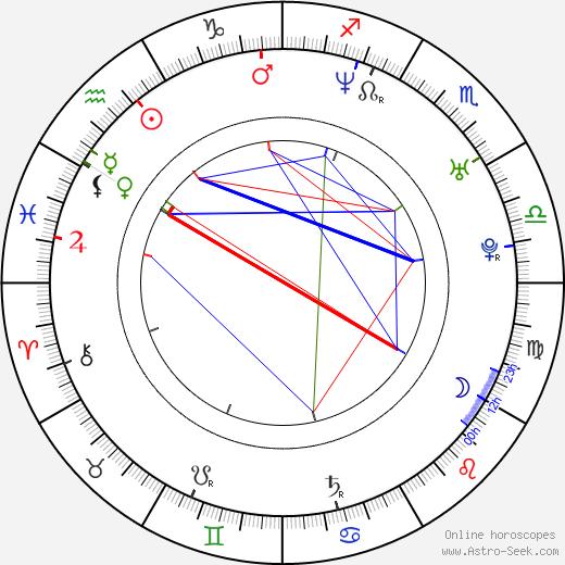 Yu Sugimoto birth chart, Yu Sugimoto astro natal horoscope, astrology