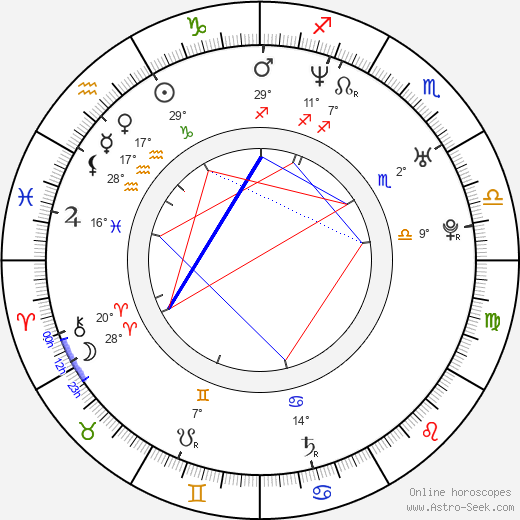 Zac Goldsmith birth chart, biography, wikipedia 2019, 2020
