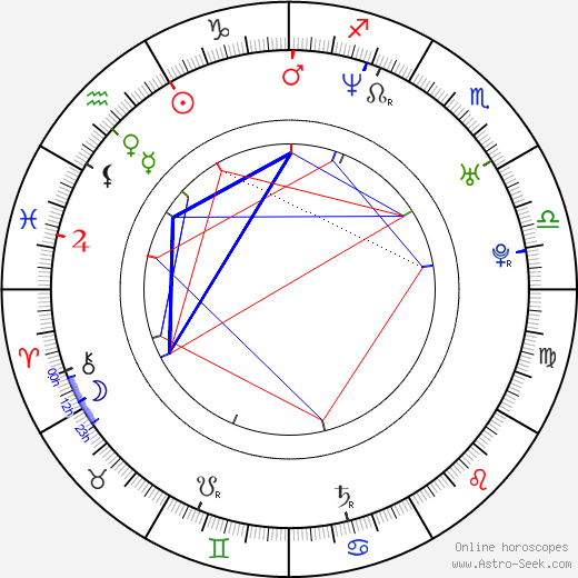Zac Goldsmith astro natal birth chart, Zac Goldsmith horoscope, astrology