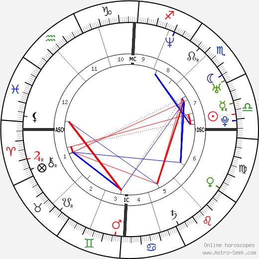 Aurore Drossart astro natal birth chart, Aurore Drossart horoscope, astrology