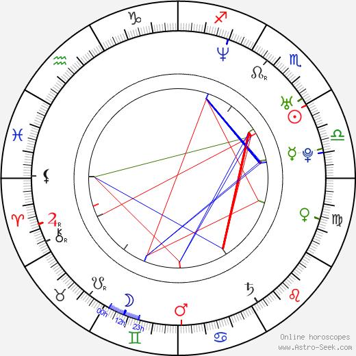Boti Bliss astro natal birth chart, Boti Bliss horoscope, astrology