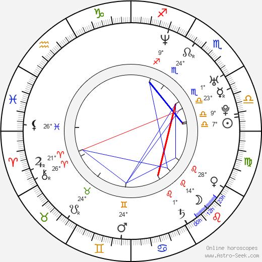 Chulpan Khamatova birth chart, biography, wikipedia 2020, 2021