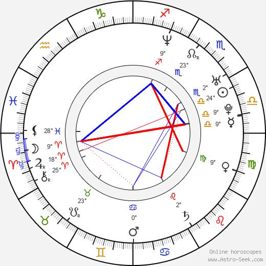 Corey Large birth chart, biography, wikipedia 2019, 2020
