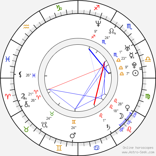 Darlene Tejeiro birth chart, biography, wikipedia 2017, 2018