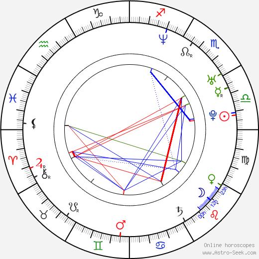 Darlene Tejeiro astro natal birth chart, Darlene Tejeiro horoscope, astrology