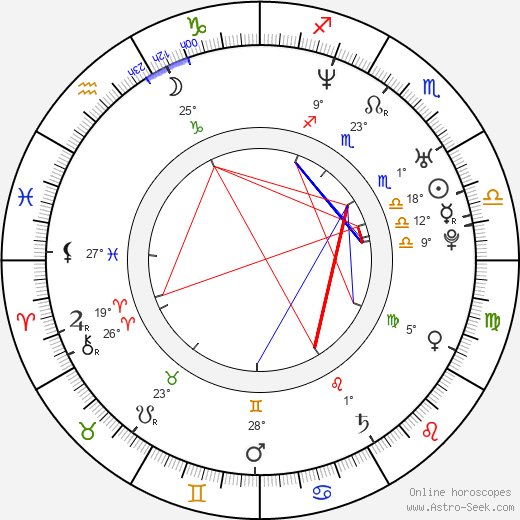 Dion Johnstone birth chart, biography, wikipedia 2019, 2020