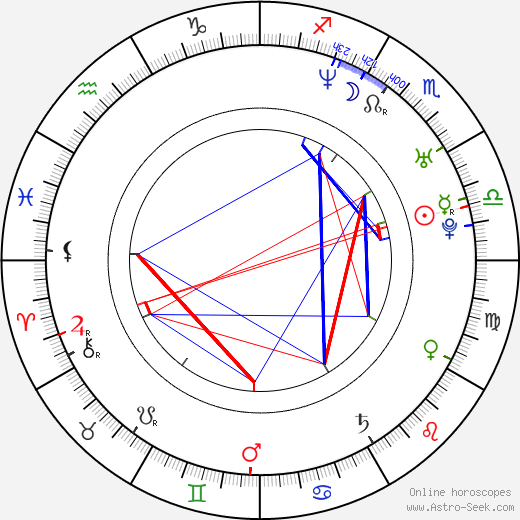 DJ Q-Ball astro natal birth chart, DJ Q-Ball horoscope, astrology