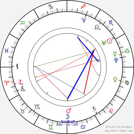 Eirik Glambek Bøe astro natal birth chart, Eirik Glambek Bøe horoscope, astrology