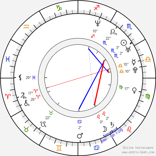 Elias Toufexis birth chart, biography, wikipedia 2019, 2020