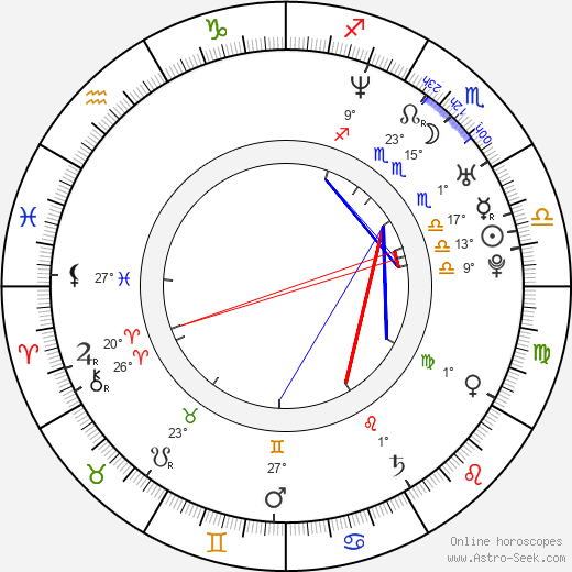 Henrich Šiška birth chart, biography, wikipedia 2019, 2020