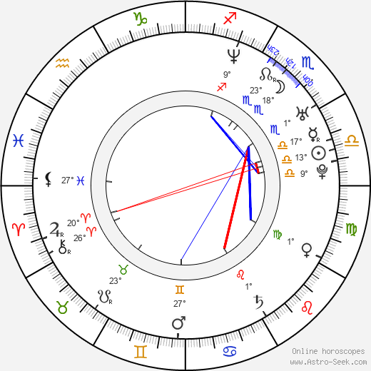 Jamie Hector birth chart, biography, wikipedia 2019, 2020
