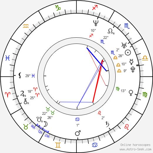 Jesse Tyler Ferguson birth chart, biography, wikipedia 2018, 2019