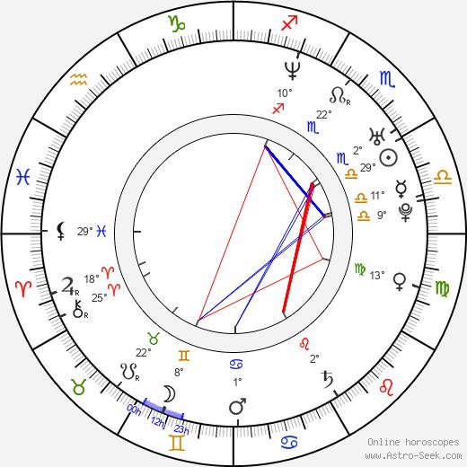 Jessicka Fodera birth chart, biography, wikipedia 2020, 2021