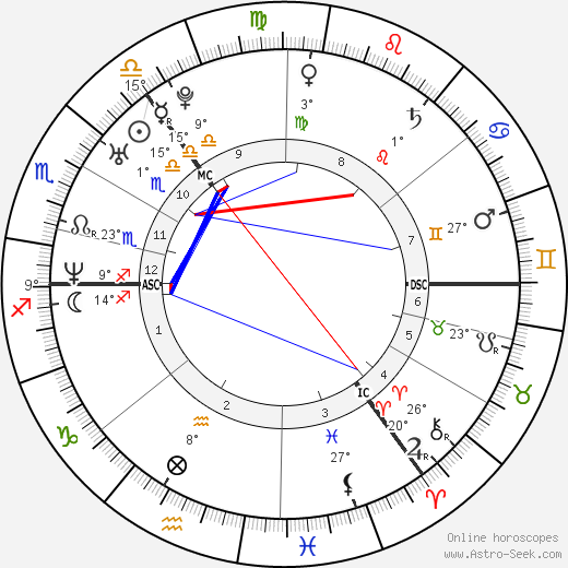 Joe McFadden birth chart, biography, wikipedia 2019, 2020