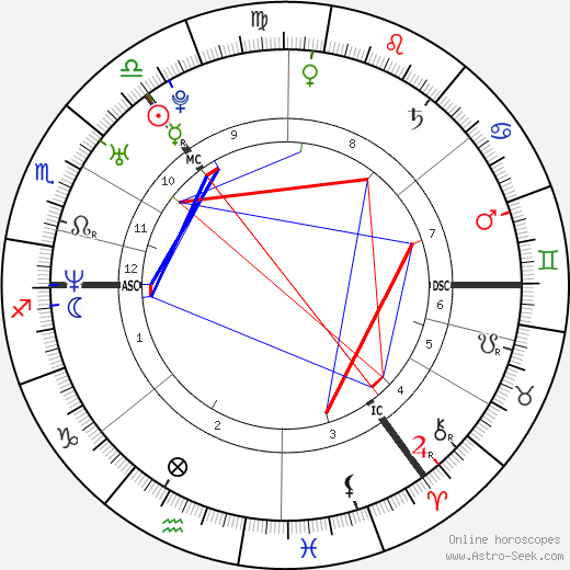 Joe McFadden astro natal birth chart, Joe McFadden horoscope, astrology